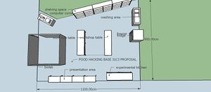 Food hacking base 31c3 sections proposal perspective faa21112014.jpg