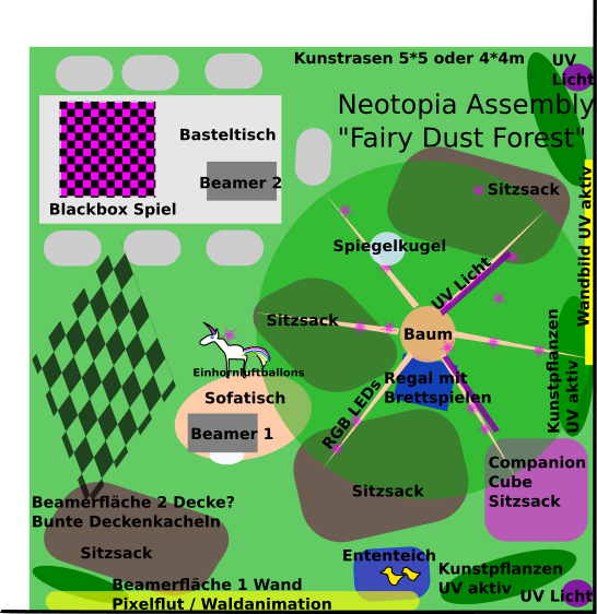 ForestAssembly.png