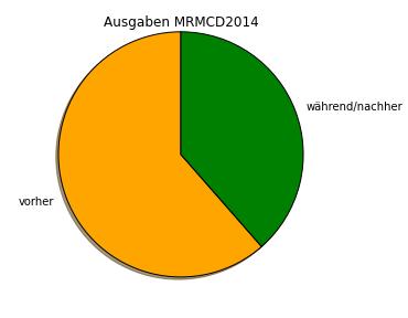 2014-ausgaben