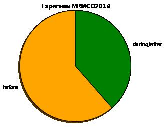 2014-expenses